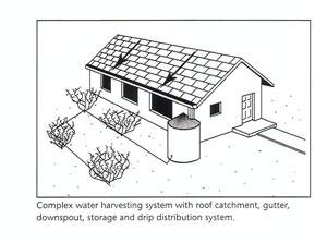 Llano Estacado Underground Water Conservation District